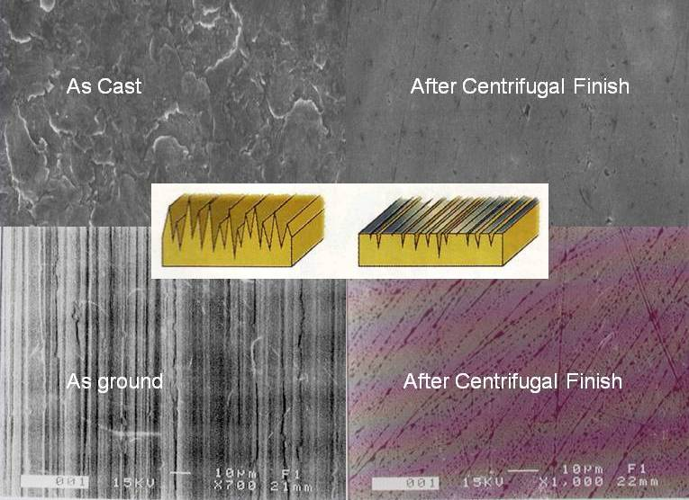 Machined, ground and cast surfaces can be substantially changed from their initial characteristics by high energy finishing contributing to significant increases in part performance and life.