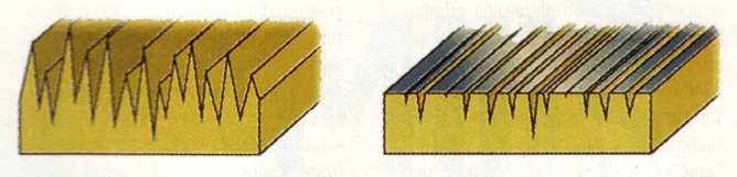 Typical machined surface vs. Plateaued surface