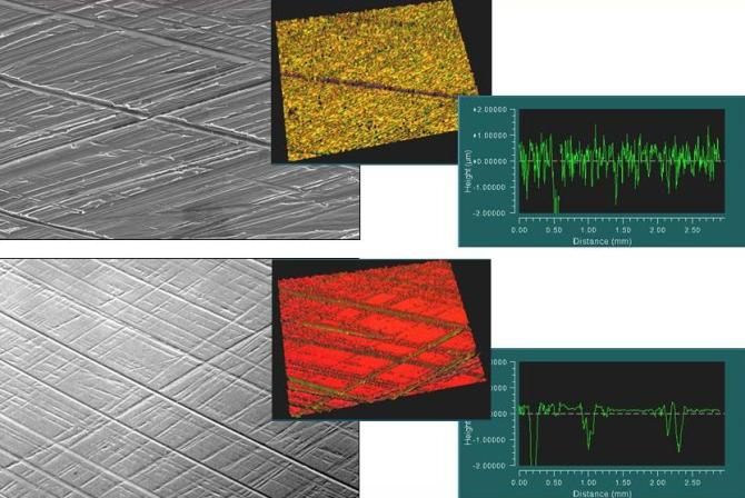 3D measuring technology such as optical interferometry can can promote a deeper understanding of surface finish issues and help predict surface finish values effect on functionality and service life